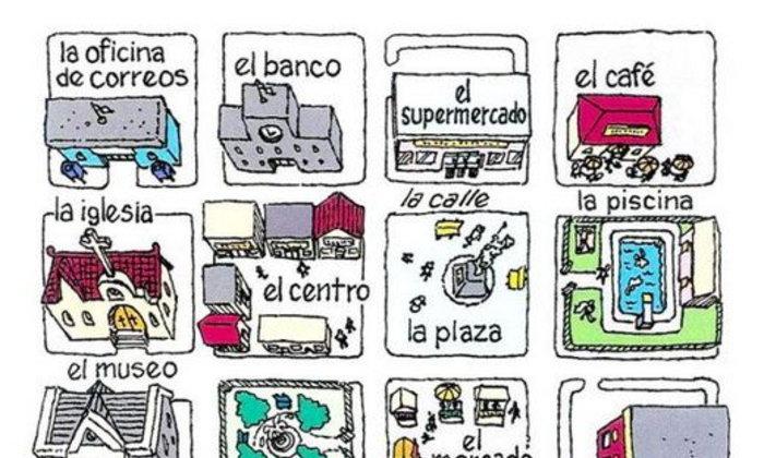 สถานที่ต่างๆ ในภาษาสเปน
