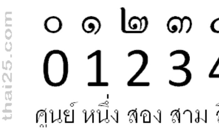 Números en Tailandés ตัวเลขต่างๆ เป็นภาษาไทย