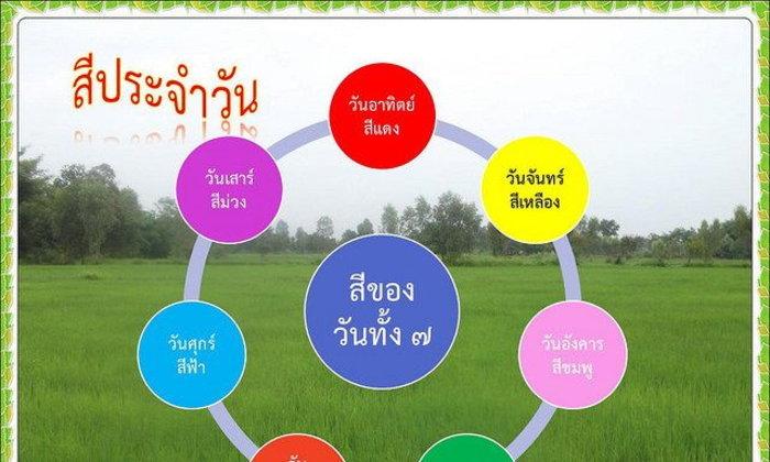 Dia de la samana en Tailandes วันในสัปดาห์ เป็นภาษาไทย