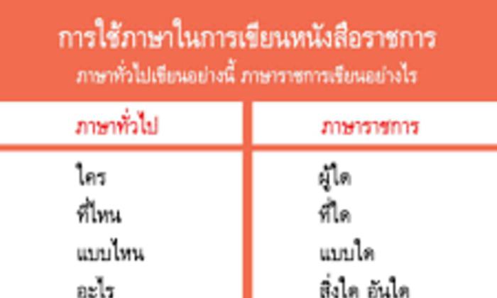 Palabra y Oración en Tailandés คำ และประโยคอื่นๆ เป็นภาษาไทย