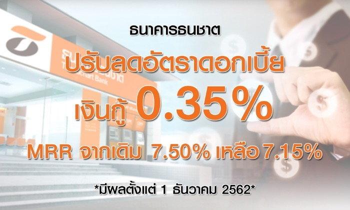 ธนาคารธนชาต ประกาศลดอัตราดอกเบี้ยเงินกู้ลง 0.35%