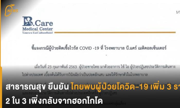 สาธารณสุข ยืนยัน  ไทยพบผู้ป่วยโควิด-19 เพิ่ม 3 ราย  2 ใน 3 เพิ่งกลับจากฮอกไกโด