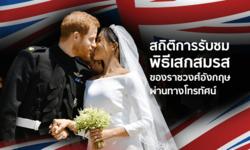 """เปิดเรตติ้งคนดู """"พิธีเสกสมรส"""" แห่งราชวงศ์อังกฤษ"""