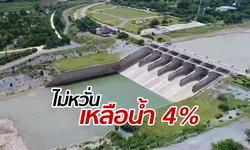 เขื่อนป่าสักฯ ยอมรับเหลือน้ำแค่ 4% ย้ำยังบริหารจัดการได้