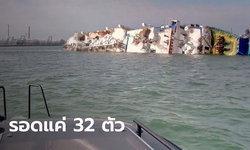 เรือบรรทุกแกะเกือบ 15,000 ตัว ล่มกลางทะเลดำในโรมาเนีย