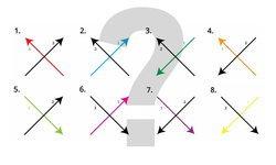 ตัว X เขียนยังไง? ชาวโลกถกกันสนั่นเน็ต สรุปขีดเส้นไหนก่อน ซ้ายขวาหรือบนล่าง