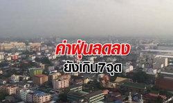 ค่าฝุ่น PM 2.5 กรุงเทพฯ-ปริมณฑล ยังเกิน 7 จุด แต่ลดลงจากเมื่อวาน