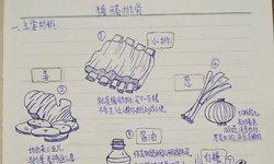 ตรุษจีน 2562: รักหมดใจ เมื่อลูกชายเรียนอยู่ต่างแดน ถามสูตรอาหารจากแม่