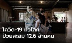 ผู้ป่วยโควิด-19 สะสมทั่วโลก 12.6 ล้าน ตาย 5.3 แสน สหรัฐยังหนักวันเดียวป่วย 7 หมื่น