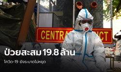 ทั่วโลกป่วยโควิด-19 สะสมกว่า 19.8 ล้าน เสียชีวิตรวมกว่า 7.2 แสน