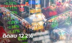 สภาพัฒน์ แถลงจีดีพีไตรมาส 2 หดตัว -12.2 เปอร์เซ็นต์