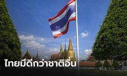 โพลชี้ประชาชนต้องปกป้องสถาบัน มองไทยมีดีกว่าหลายประเทศ