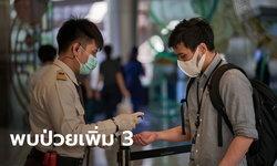 ศบค.เผยไทยพบผู้ติดเชื้อโควิด-19 เพิ่ม 3 ราย มาจากลักเซมเบิร์ก-ตุรกี-แอลเบเนีย