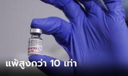 CDC สหรัฐเผย วัคซีนโควิด-19 ส่งผลให้เกิดอาการแพ้สูงกว่าวัคซีนไข้หวัดใหญ่ถึง 10 เท่า