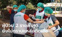 นนทบุรีเปิดไทม์ไลน์ ผู้ป่วยโควิด 2 รายล่าสุด เดินทางไปหลายที่ โรงพยาบาล-ห้าง-วัด