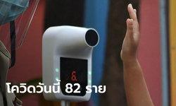 ลดเหลือสองหลัก! โควิดวันนี้ 82 ราย ศบค.รายงานไทยมีผู้ติดเชื้อสะสม 25,323  ราย