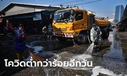 ยังอยู่ที่สองหลัก! โควิดวันนี้ 92 ราย ศบค.รายงานไทยมีผู้ติดเชื้อสะสม 25,415 ราย