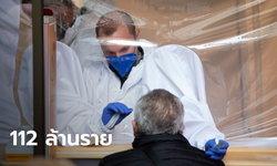 ยอดผู้ป่วยโควิด-19 ทั่วโลก ทะลุ 112 ล้านคน เสียชีวิตแล้ว 2.4 ล้านคน