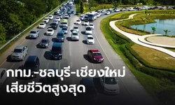 เผยตัวเลขอุบัติเหตุสงกรานต์ กทม.-ชลบุรี-เชียงใหม่ ยอดเสียชีวิตสูงสุด
