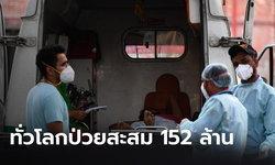 ทั่วโลกติดโควิด 152 ล้าน อินเดียวันเดียวป่วยเพิ่ม 3.9 แสนราย