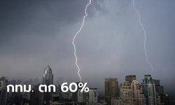 พยากรณ์อากาศวันนี้ เหนือ อีสาน กลาง ตะวันออก มีพายุฝนฟ้าคะนอง