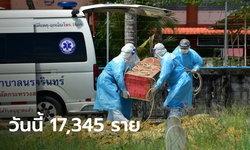 อย่าหวาดกลัว! โควิดวันนี้ พบผู้ติดเชื้อเพิ่ม 17,345 ราย เสียชีวิตอีก 117 ราย