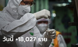 ยอดไม่แผ่ว! โควิดวันนี้ ไทยพบผู้ติดเชื้อเพิ่ม 18,027 ราย เสียชีวิตอีก 133 ราย
