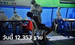 โควิดวันนี้ ไทยพบติดเชื้อเพิ่ม 12,353 ราย เสียชีวิตอีก 125 ราย หายป่วย 14,305 ราย