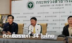 """ด่วน! สาธารณสุขยืนยัน """"บุคลากรการแพทย์"""" ติดเชื้อไวรัสโคโรนาจากคนไข้ รายแรกของไทย"""