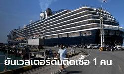 ไวรัสโคโรนา: มาเลเซียตรวจพบ หญิงมะกันบนเรือ Westerdam ติดเชื้อ!
