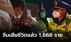 ไวรัสโคโรนา: จีนติดโควิด19 แล้ว 68,584 ราย เสียชีวิต 1,666 ราย