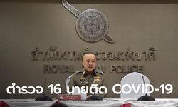 ไวรัสโคโรนา: ตำรวจติดเชื้อโควิด-19 ยืนยันแล้ว 16 นาย เฝ้าระวังอีก 220 นาย