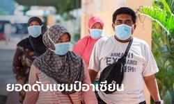 อินโดฯ เตรียมแจกยาต้านไวรัส 3 ล้านเม็ด ช่วยผู้ป่วยโควิด-19 สั่งแพทย์เคลื่อนที่ไปตามบ้าน