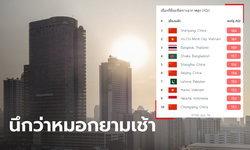 ฝุ่นมากับฝน! ค่ามลพิษกรุงเทพฯ ปริมณฑล พุ่งสูงแตะอันดับ 3 ของโลก