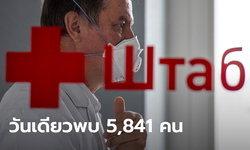 โควิด-19 รัสเซียกระฉูด! วันเดียวพบผู้ป่วยใหม่ 5,841 ยอดสะสมรวมเฉียด 100,000