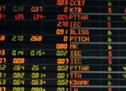ตลาดหุ้นฮ่องกงร่วง-1.72% ลดลงไป 1.5%