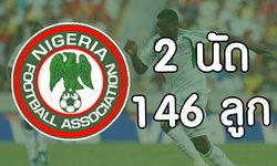 ตะลึง! ส.บอลไนจีเรีย แบนทีมแข่งใน 2 เกมยิงคู่แข่งสกอร์ถล่มโลก 79-0 และ 67-0