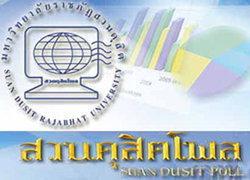 ดุสิตโพลคนเห็นด้วยถึงเวลาปฏิรูปการเมืองไทย