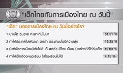 ดุสิตโพลเผยเด็กไทยไม่อยากเป็นนักการเมือง ชี้น่าเบื่อ มีแต่ทะเลาะกัน