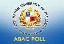 ABAC โพล คนหมดศรัทธาสภาไทย