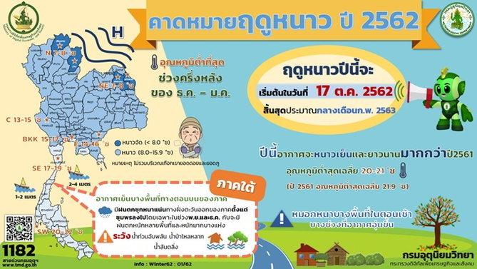 13forecastthailandwinter-1