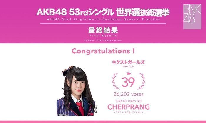 """โอตะเฮลั่น! """"เฌอปราง-มิวสิค BNK48""""ติดอันดับเลือกตั้ง AKB48 เตรียมออกเพลงที่ญี่ปุ่น"""
