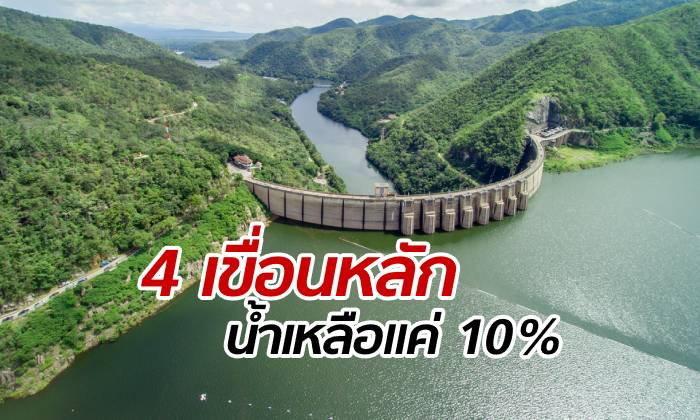 อ่างเก็บน้ำ 4 เขื่อนหลักของประเทศ เหลือน้ำใช้ได้ไม่ถึง 10%