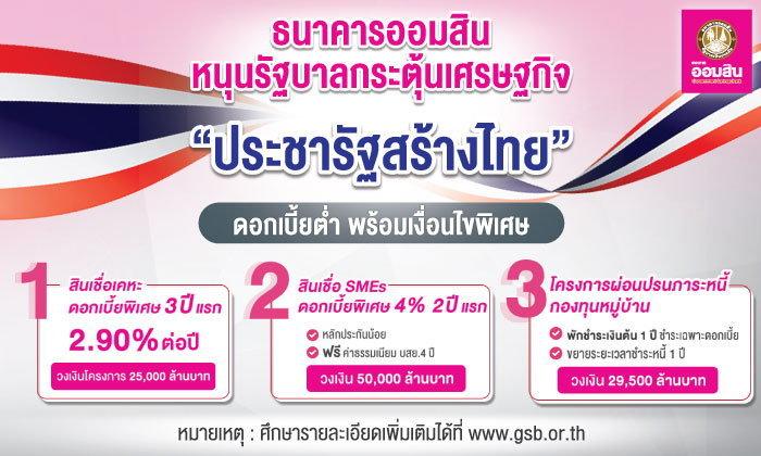 """ออมสินเตรียมวงเงินกว่า 100,000 ล้าน จัดมาตรการบิ๊กแพค """"สินเชื่อประชารัฐสร้างไทย"""""""