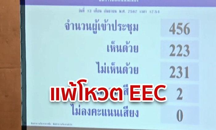 ประชุมสภา: คณะกรรมาธิการตรวจสอบ EEC โดนทำแท้ง! แพ้โหวตไม่ถึง 10 เสียง