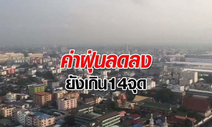 ค่าฝุ่น PM 2.5 ลดลง! ลมพัดแรงขึ้น แต่ยังเกินมาตรฐาน 14 จุด