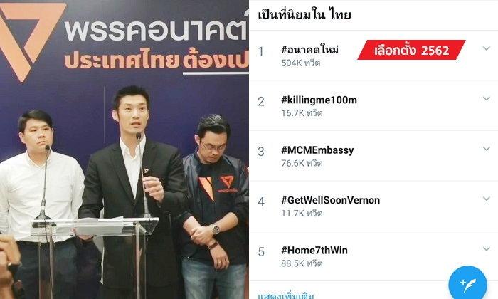 เลือกตั้ง 2562: อนาคตใหม่ขึ้นอันดับ 1 ทวิตเตอร์ หลังแถลงคนไทยมีทางเลือกมากกว่า 2 ขั้ว