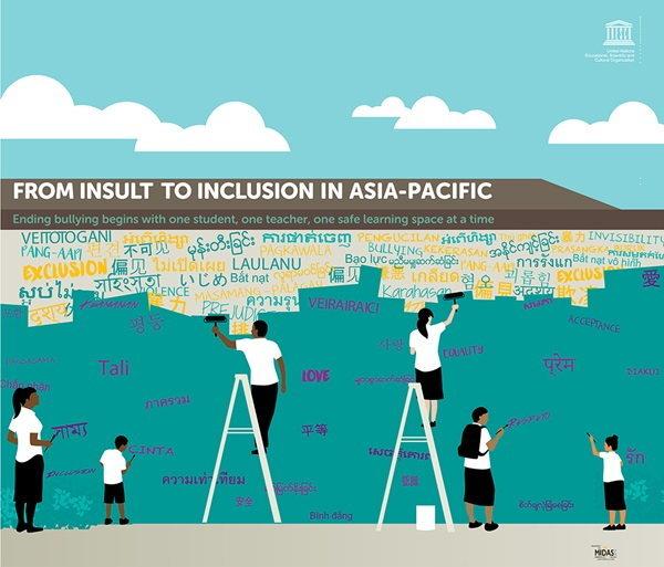 """ยูเนสโกเตรียมออกรายงาน """"From Insult to Inclusion""""/""""จากการเหยียดหยาม สู่การยอมรับ"""""""