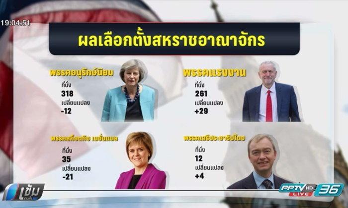 ผลเลือกตั้งสหราชอาณาจักร ไร้เสียงข้างมาก