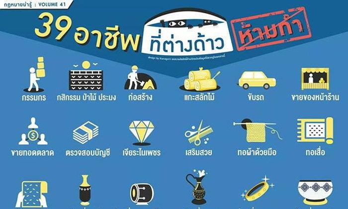 ก.แรงงานย้ำ 39 อาชีพที่ต่างด้าวห้ามทำในเมืองไทย